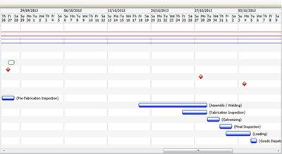 Webinar: Planning & Scheduling