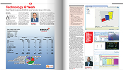Essar Projects Success Story So Far